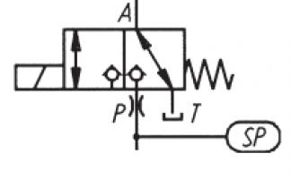 Клапан тарельчатый фланцевый  электроуправлением